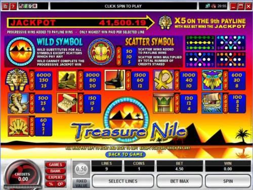 Treasure Nile review on Big Bonus Slots