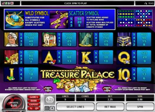 Treasure Palace review on Big Bonus Slots