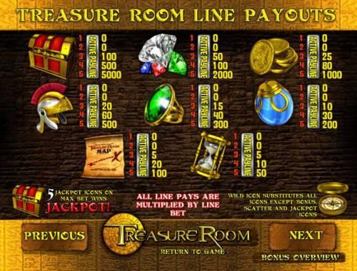 Treasure Room review on Big Bonus Slots