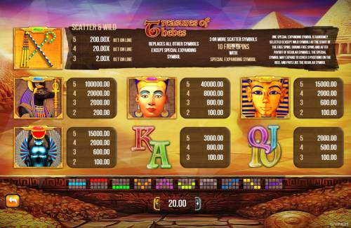 Treasures of Thebes Big Bonus Slots Paytable