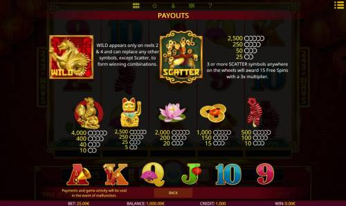 Tree of Fortune review on Big Bonus Slots