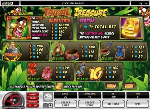 Tribal Treasure review on Big Bonus Slots
