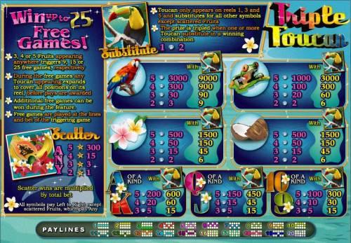 Triple Toucan Big Bonus Slots Paytable