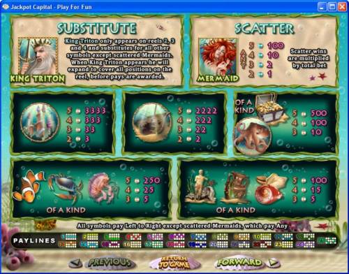 Triton's Treasure review on Big Bonus Slots