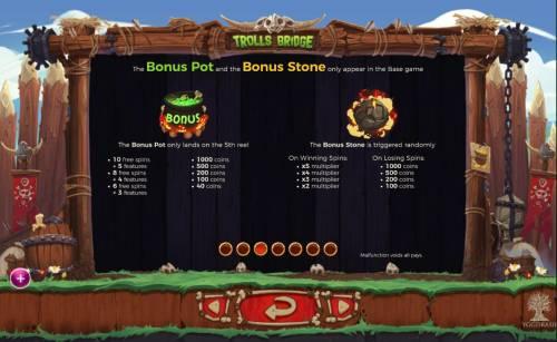 Trolls Bridge review on Big Bonus Slots