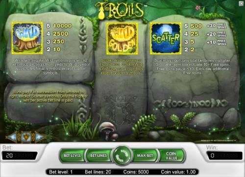 Trolls review on Big Bonus Slots