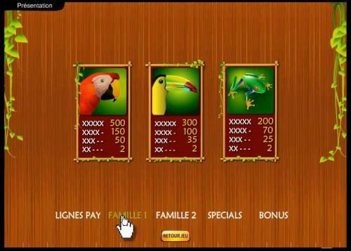 Tropicania Big Bonus Slots slot game symbols paytable