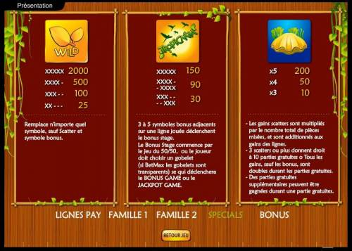 Tropicania Big Bonus Slots special feature rules and paytable