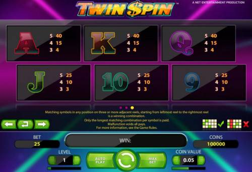 Twin Spin review on Big Bonus Slots