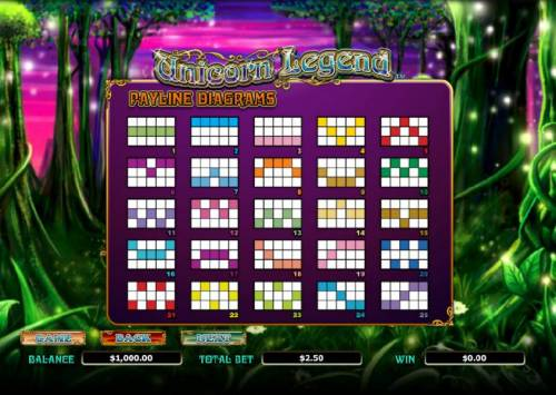 Unicorn Legend review on Big Bonus Slots