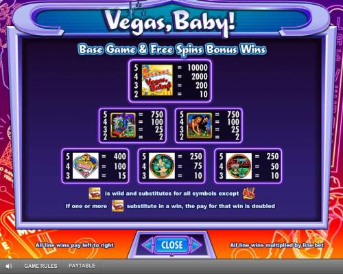 Vegas, Baby! Big Bonus Slots Base Game and Free Spins Bonus Wins