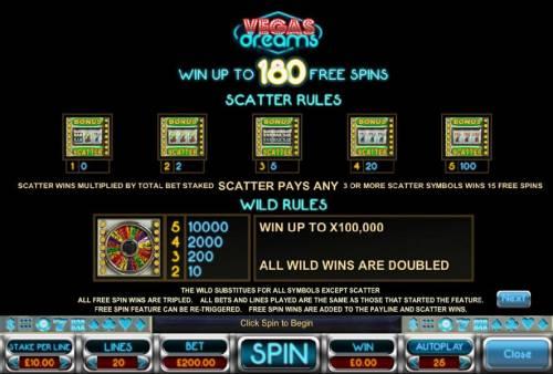 Vegas Dreams review on Big Bonus Slots