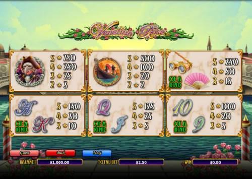 Venetian Rose review on Big Bonus Slots