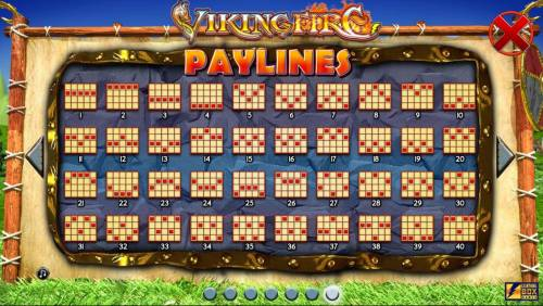 Viking Fire review on Big Bonus Slots