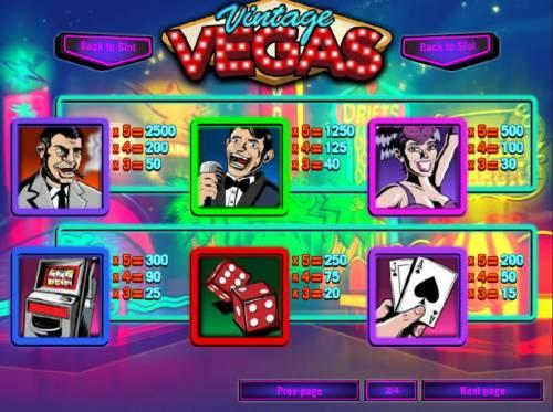 Vintage Vegas review on Big Bonus Slots