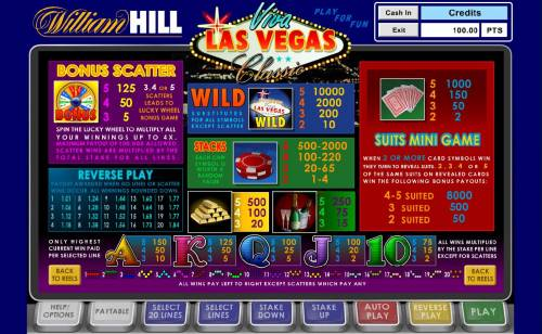 Viva Las Vegas Classic Big Bonus Slots Slot game symbols paytable and Payline Diagrams 1-20. All wins pay left to right except scatters which pay any.
