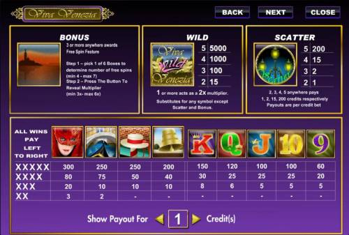 Viva Venezia review on Big Bonus Slots