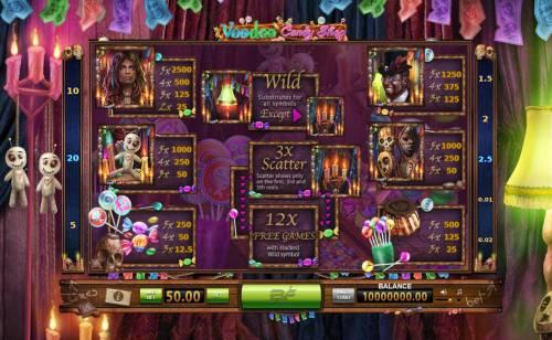 Voodoo Candy Shop Big Bonus Slots Slot game symbols paytable.