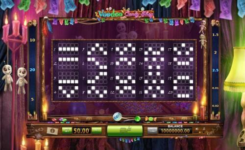 Voodoo Candy Shop Big Bonus Slots Payline Diagrams 1-20