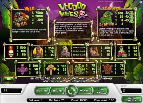 Voodoo Vibes review on Big Bonus Slots