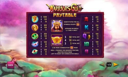 Warriors Gold review on Big Bonus Slots