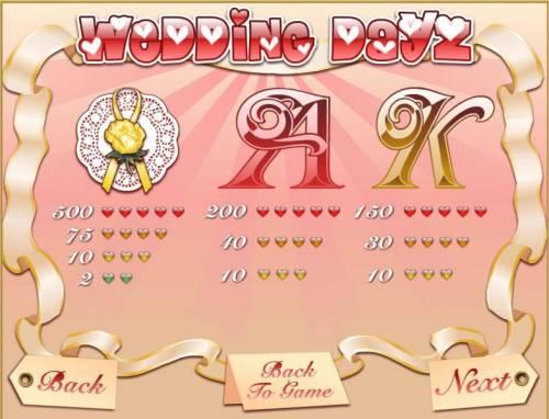 Wedding Dayz review on Big Bonus Slots