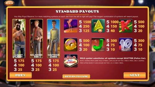 Weekend in Vegas review on Big Bonus Slots