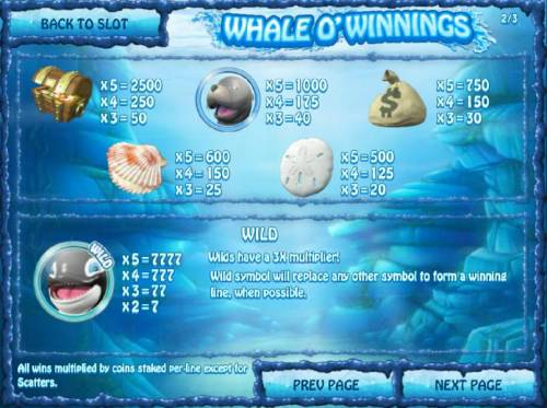 Whale O' Winnings review on Big Bonus Slots