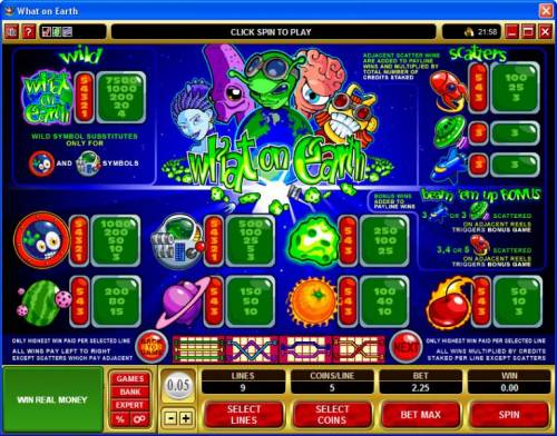 What on Earth review on Big Bonus Slots