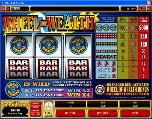 Wheel of Wealth review on Big Bonus Slots