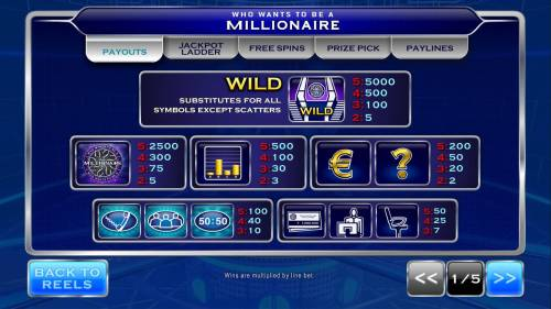 Who Wants to be a Millionaire review on Big Bonus Slots
