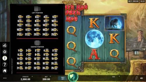 Wicked Tales Dark Red Big Bonus Slots Paylines 1-25