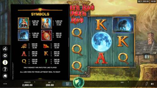 Wicked Tales Dark Red Big Bonus Slots Paytable