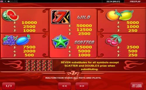 Wild 7 Big Bonus Slots Paytable