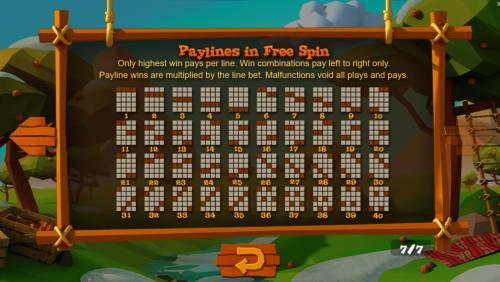 Wild Cherry Big Bonus Slots Free Spins - Paylines 1-40
