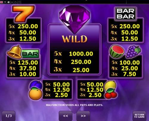 Wild Diamonds review on Big Bonus Slots