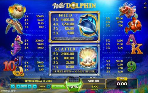 Wild Dolphin Big Bonus Slots Paytable