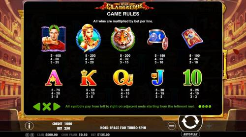 Wild Gladiators review on Big Bonus Slots