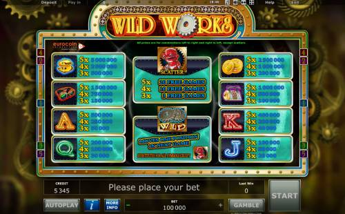 Wild Works review on Big Bonus Slots