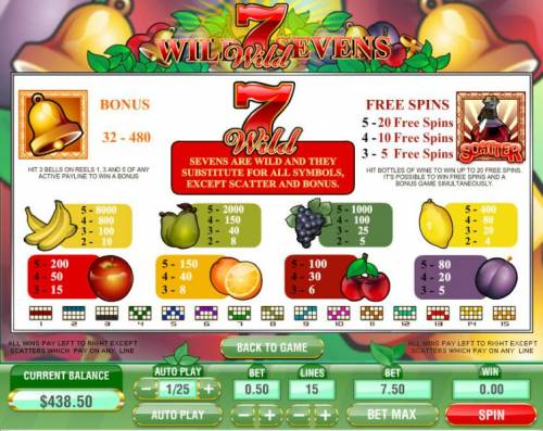 Wild Sevens 5 Lines Big Bonus Slots slot game symbols paytable and payline diagrams