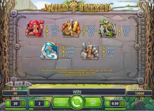 Wild Turkey review on Big Bonus Slots
