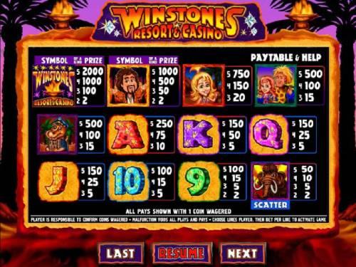 Winstones Resort & Casino review on Big Bonus Slots