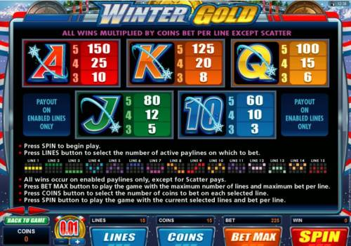 Winter Gold review on Big Bonus Slots