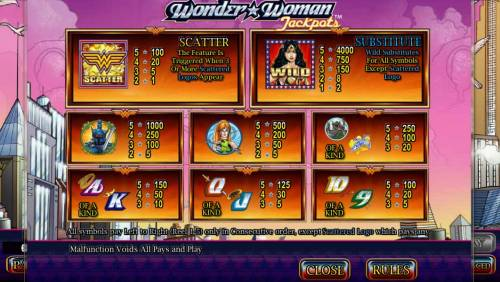 Wonder Woman Jackpots review on Big Bonus Slots