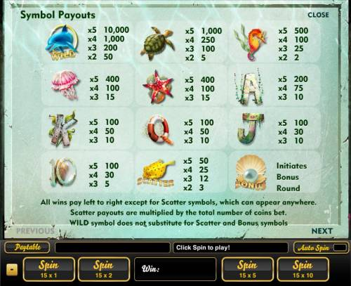 Wonders of the Deep Big Bonus Slots Slot game symbols paytable featuring deep sea inspired icons.