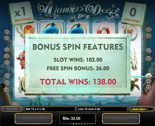 Wonders of the Deep Big Bonus Slots Total free spins payout 138.00