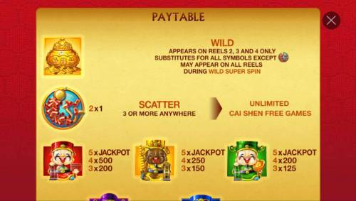 Wu Lu Cai Shen review on Big Bonus Slots