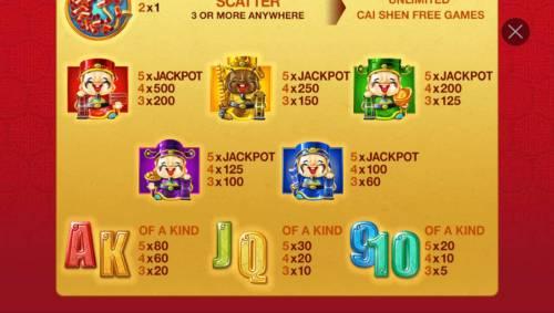 Wu Lu Cai Shen review on Big Bonus Slots