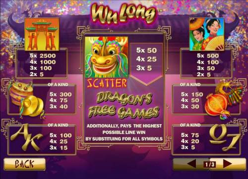 Wu Long Big Bonus Slots Slot game symbols paytable