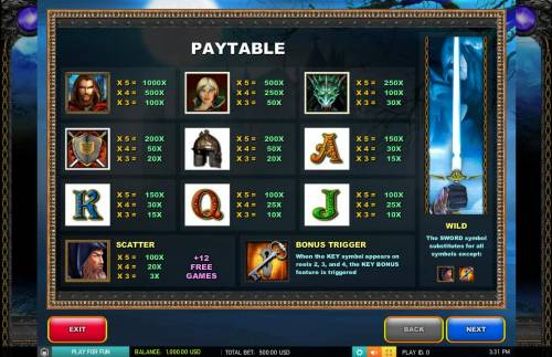 Xcalibur Big Bonus Slots Paytable